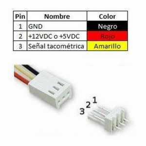 Cable controlador de velocidad del ventilador CPU